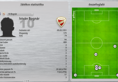 Az első 11 forduló legjobbjai: Elek, Bognár, Dausvili