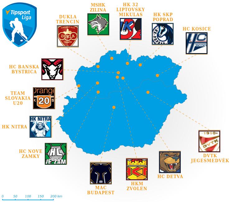slovakian_liga_2018-19-2